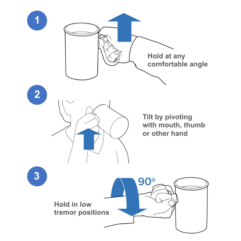 How It Works handSteady Cup - Sentient Healthcare